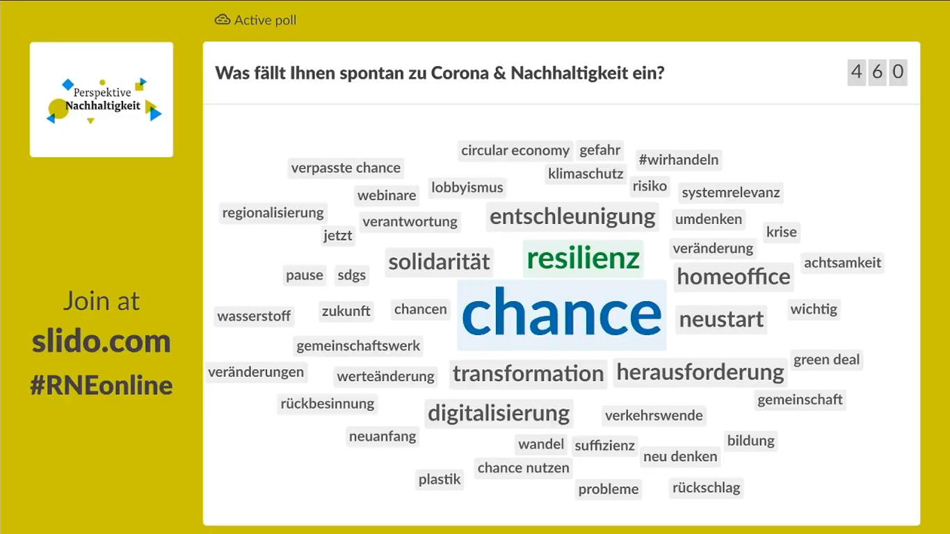 """Die Zuschauenden der Online-Konferenz des Rates für Nachhaltige Entwicklung teilten am 15.06.2020 ihre Gedanken zum Thema """"Corona & Nachhaltigkeit"""", woraus eine Wordcloud gebildet wurde. Foto: RNE (Screenshot)"""